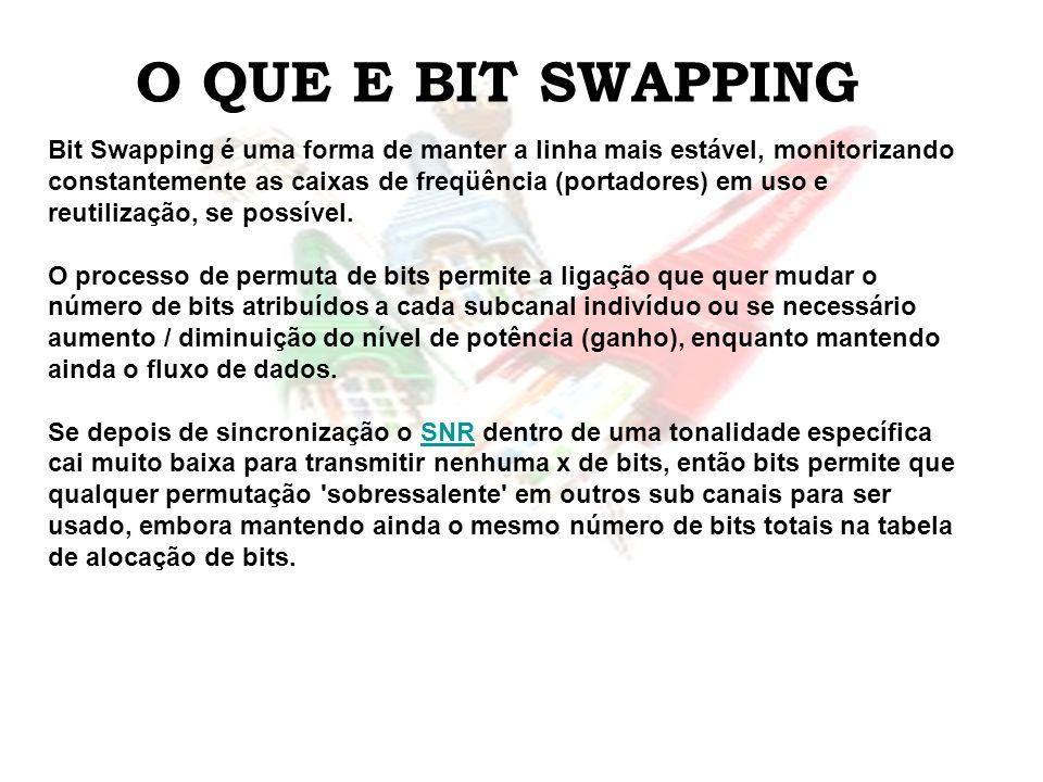 O QUE E BIT SWAPPING Bit Swapping é uma forma de manter a linha mais estável, monitorizando constantemente as caixas de freqüência (portadores) em uso