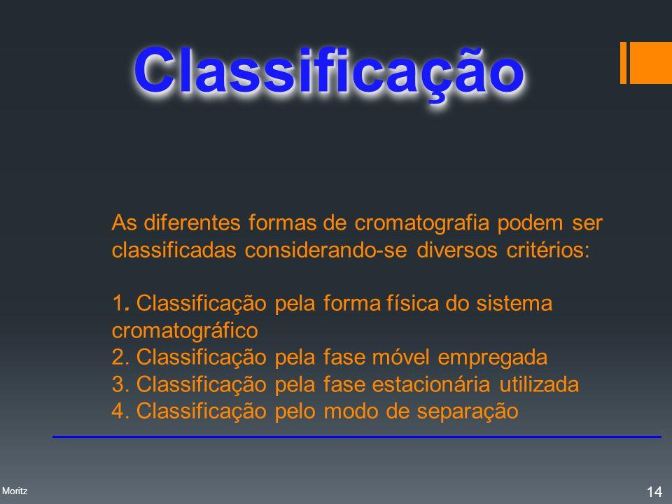 As diferentes formas de cromatografia podem ser classificadas considerando-se diversos critérios: 1. Classificação pela forma física do sistema cromat