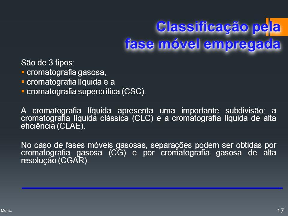 São de 3 tipos: cromatografia gasosa, cromatografia líquida e a cromatografia supercrítica (CSC). A cromatografia líquida apresenta uma importante sub