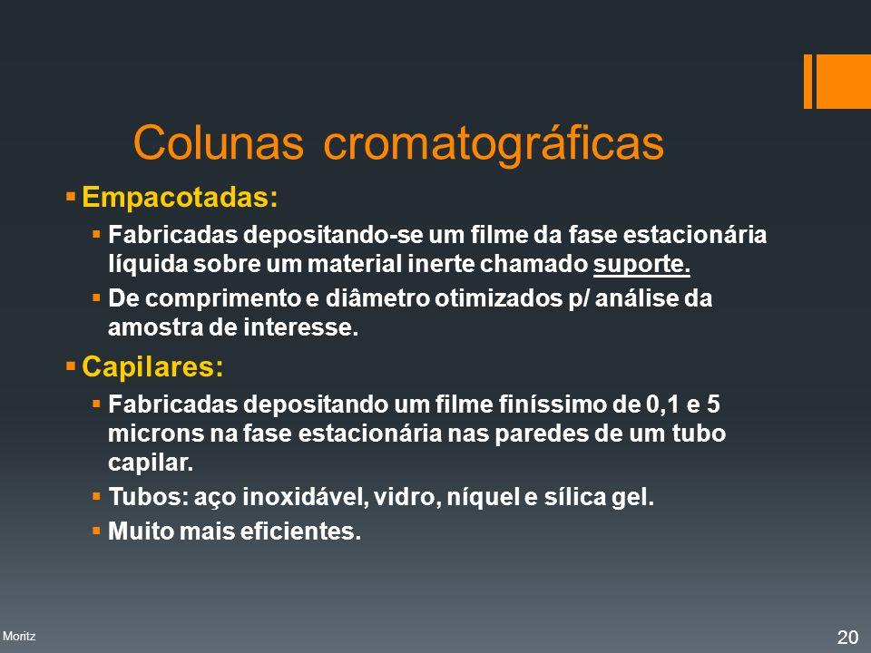 Colunas cromatográficas Empacotadas: Fabricadas depositando-se um filme da fase estacionária líquida sobre um material inerte chamado suporte. De comp