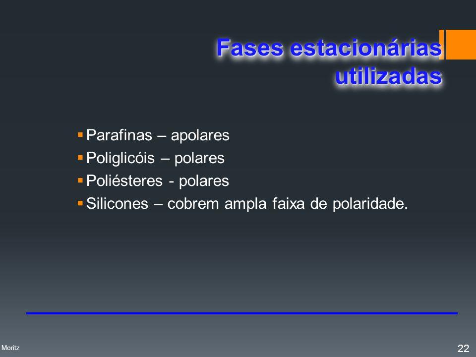 Parafinas – apolares Poliglicóis – polares Poliésteres - polares Silicones – cobrem ampla faixa de polaridade. Fases estacionárias utilizadas Profa. D