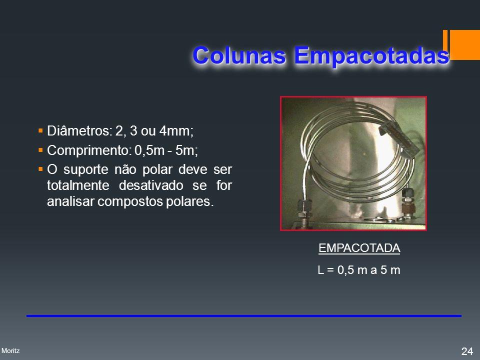 Diâmetros: 2, 3 ou 4mm; Comprimento: 0,5m - 5m; O suporte não polar deve ser totalmente desativado se for analisar compostos polares. EMPACOTADA L = 0