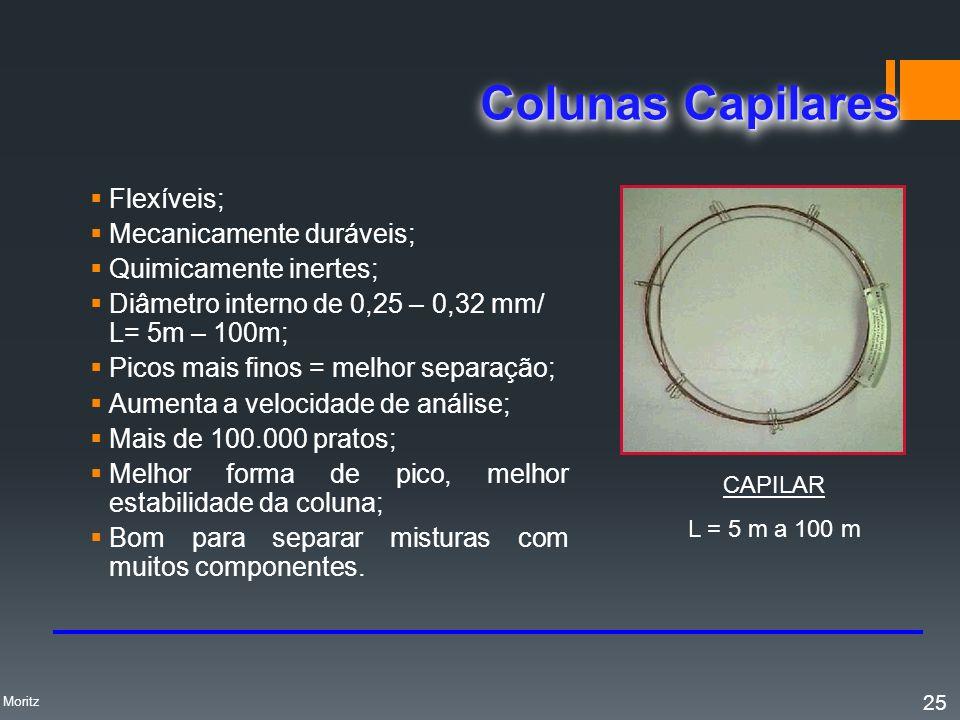 Flexíveis; Mecanicamente duráveis; Quimicamente inertes; Diâmetro interno de 0,25 – 0,32 mm/ L= 5m – 100m; Picos mais finos = melhor separação; Aument