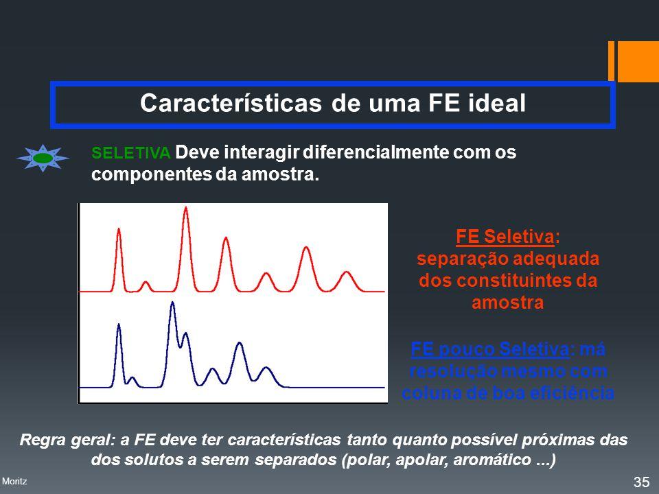 Características de uma FE ideal SELETIVA Deve interagir diferencialmente com os componentes da amostra. Regra geral: a FE deve ter características tan