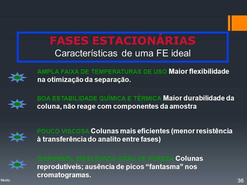 FASES ESTACIONÁRIAS Características de uma FE ideal AMPLA FAIXA DE TEMPERATURAS DE USO Maior flexibilidade na otimização da separação. BOA ESTABILIDAD