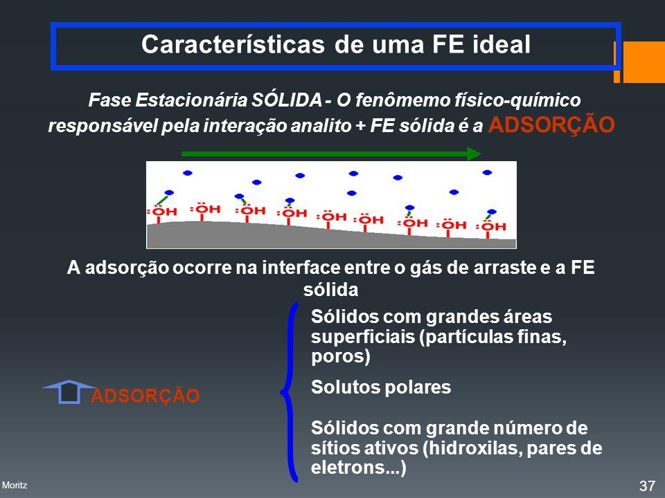 Fase Estacionária SÓLIDA - O fenômemo físico-químico responsável pela interação analito + FE sólida é a ADSORÇÃO A adsorção ocorre na interface entre