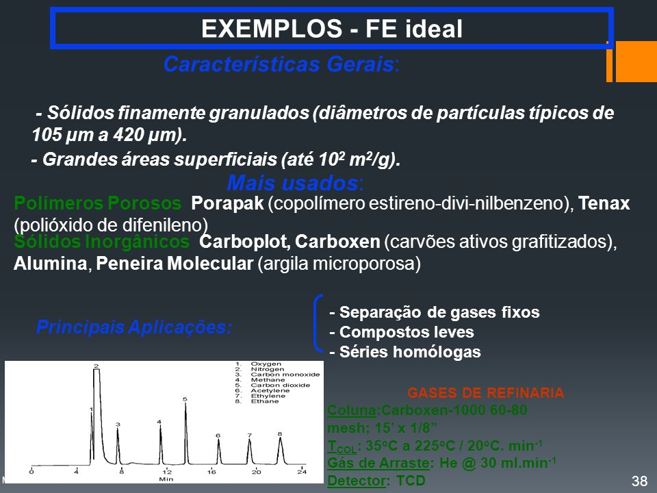 Características Gerais: - Sólidos finamente granulados (diâmetros de partículas típicos de 105 µm a 420 µm). - Grandes áreas superficiais (até 10 2 m