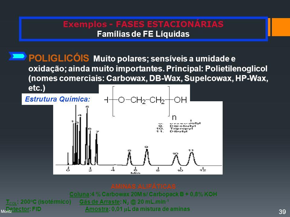Exemplos - FASES ESTACIONÁRIAS Famílias de FE Líquidas POLIGLICÓIS Muito polares; sensíveis a umidade e oxidação; ainda muito importantes. Principal: