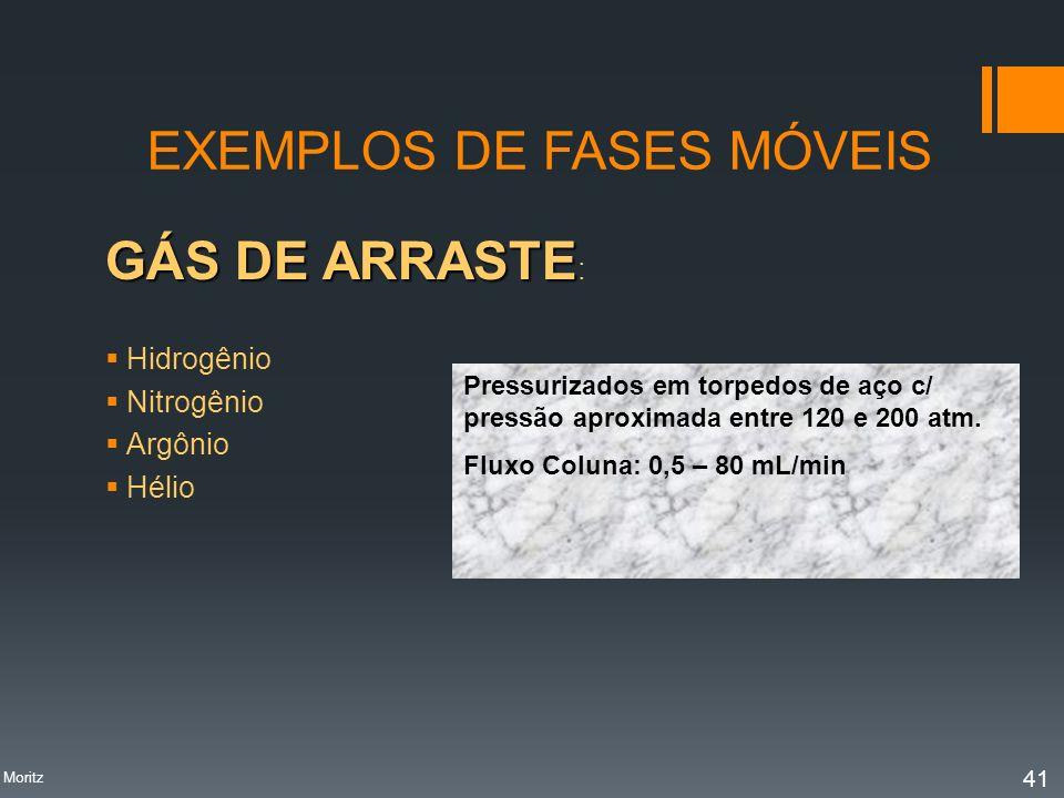 EXEMPLOS DE FASES MÓVEIS GÁS DE ARRASTE GÁS DE ARRASTE : Hidrogênio Nitrogênio Argônio Hélio Pressurizados em torpedos de aço c/ pressão aproximada en