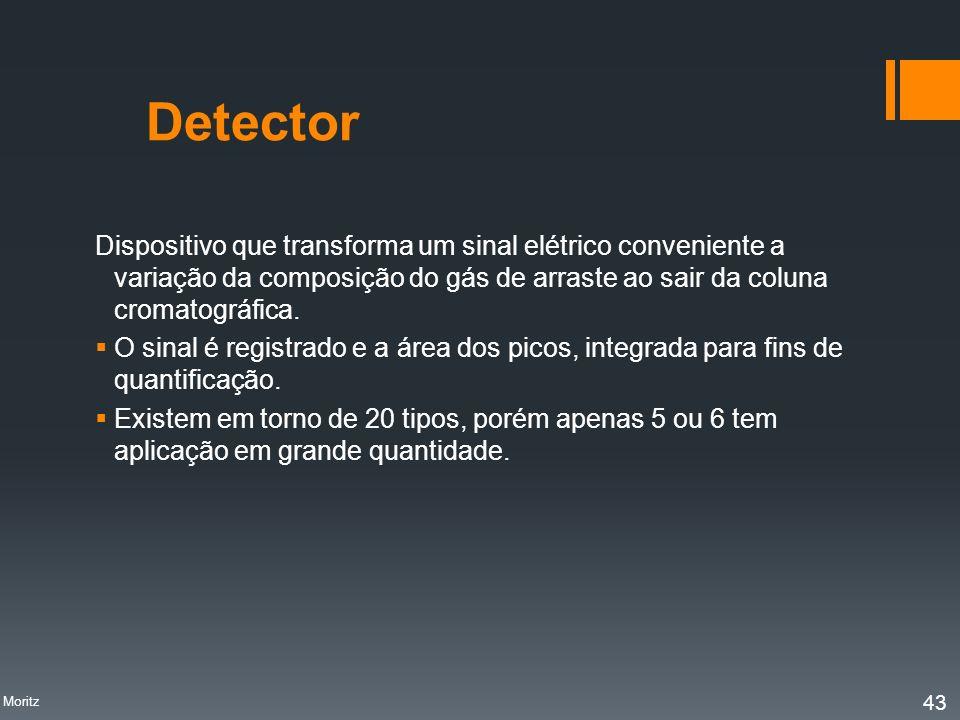 Detector Dispositivo que transforma um sinal elétrico conveniente a variação da composição do gás de arraste ao sair da coluna cromatográfica. O sinal
