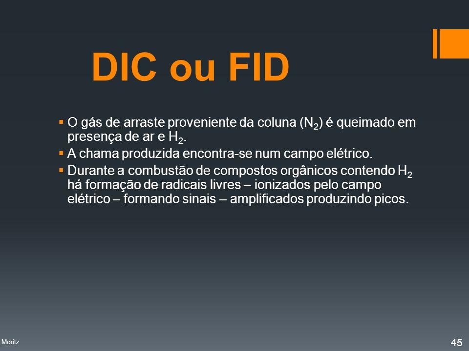 DIC ou FID O gás de arraste proveniente da coluna (N 2 ) é queimado em presença de ar e H 2. A chama produzida encontra-se num campo elétrico. Durante
