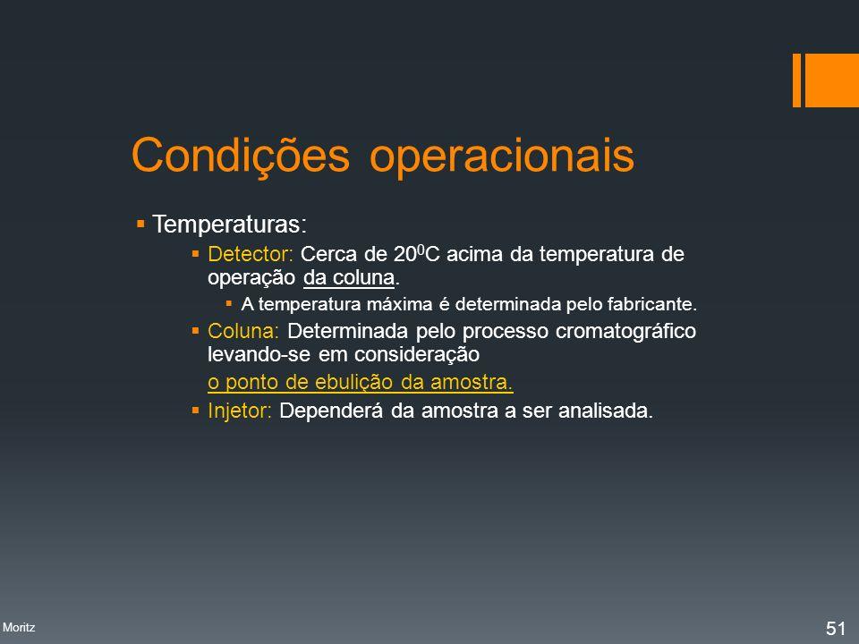 Condições operacionais Temperaturas: Detector: Cerca de 20 0 C acima da temperatura de operação da coluna. A temperatura máxima é determinada pelo fab