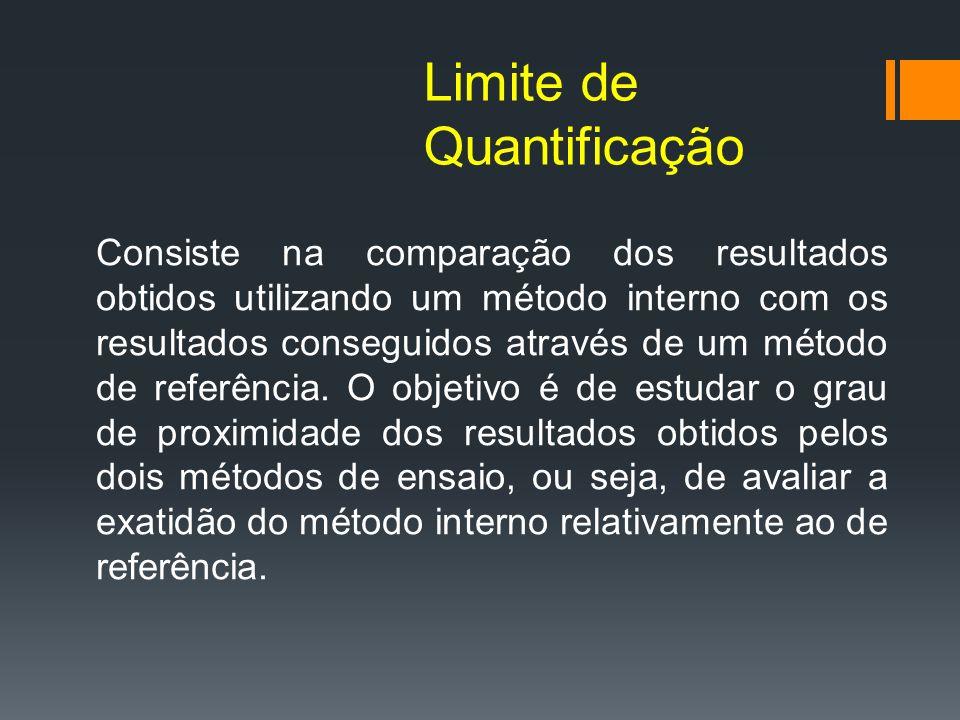 Limite de Quantificação Consiste na comparação dos resultados obtidos utilizando um método interno com os resultados conseguidos através de um método