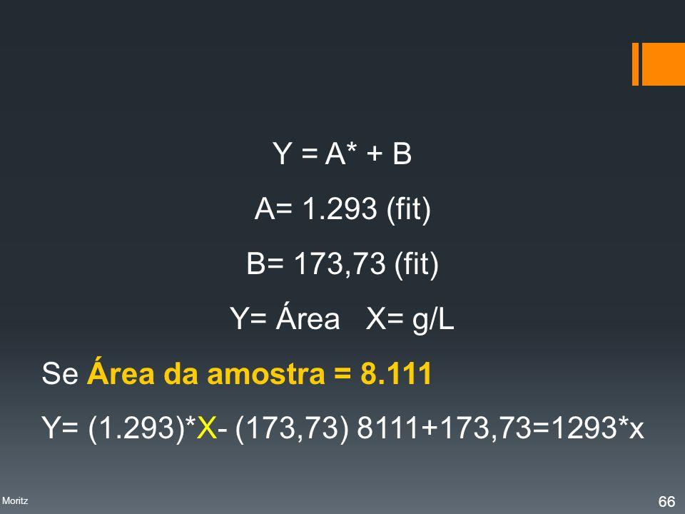 Y = A* + B A= 1.293 (fit) B= 173,73 (fit) Y= Área X= g/L Se Área da amostra = 8.111 Y= (1.293)*X- (173,73) 8111+173,73=1293*x Profa. Denise Moritz 66