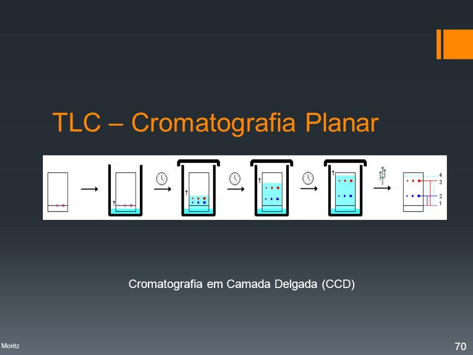 TLC – Cromatografia Planar Cromatografia em Camada Delgada (CCD) Profa. Denise Moritz 70