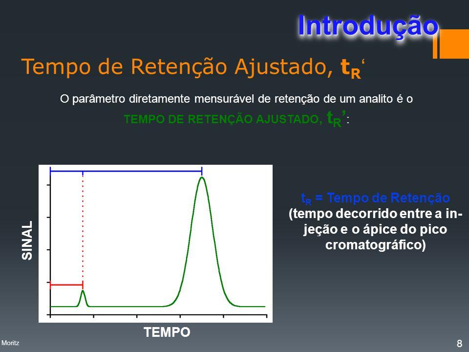 Tempo de Retenção Ajustado, t R O parâmetro diretamente mensurável de retenção de um analito é o TEMPO DE RETENÇÃO AJUSTADO, t R : t R = Tempo de Rete