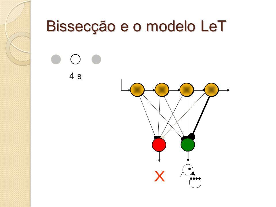 Bissecção e o modelo LeT 1 s X