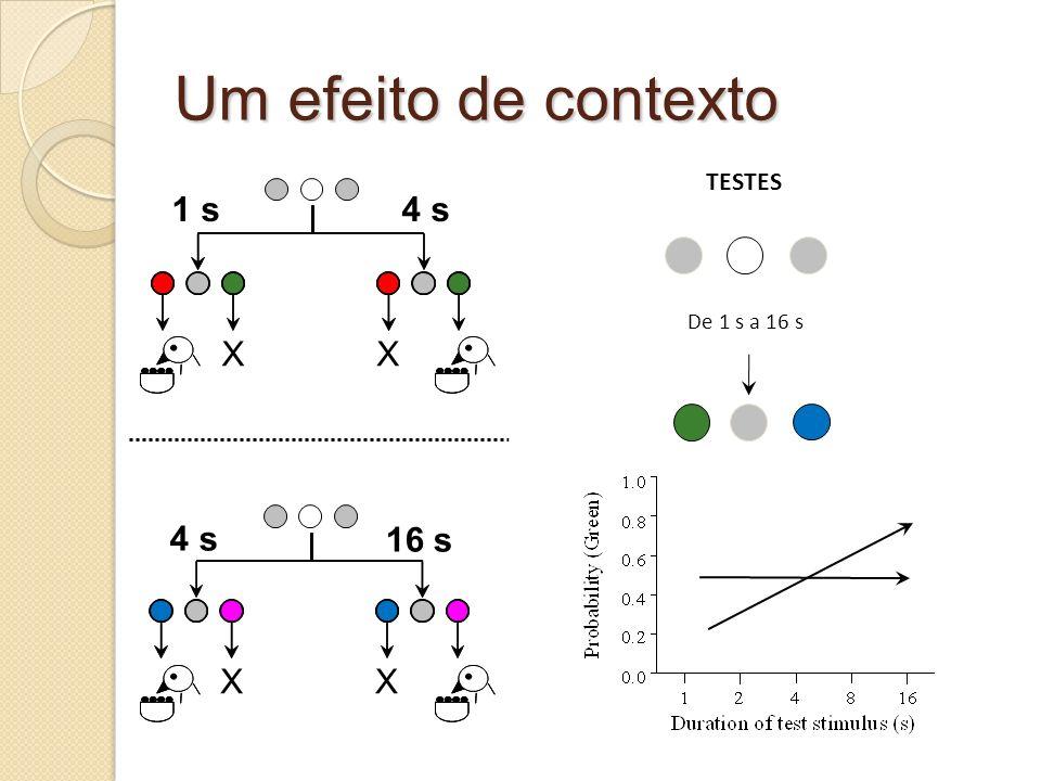Bissecção temporal na clínica Controlo Auditivo Visual Meck (2003) Parkinson Cerebelo Alzheimer