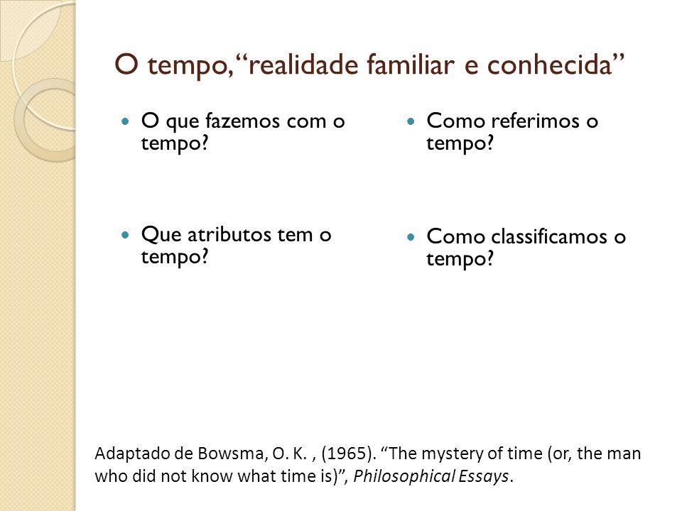 Bissecção temporal em adultos Allan & Gibbon (1991)