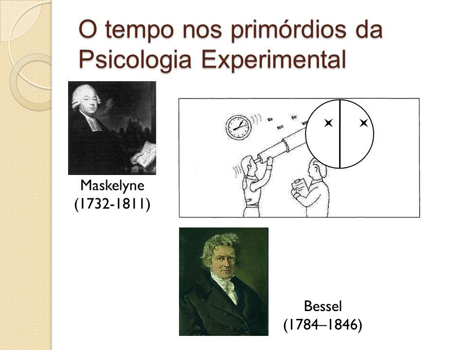 O tempo nos primórdios da Psicologia Experimental Maskelyne (1732-1811) Bessel (1784–1846)