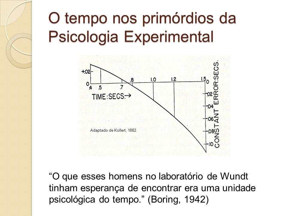 O tempo nos primórdios da Psicologia Experimental Ernst Mach (1838-1916) Karl von Vierordt (1818- 1884) Der Zeitsinn (1868) O laboratório de Wundt (18
