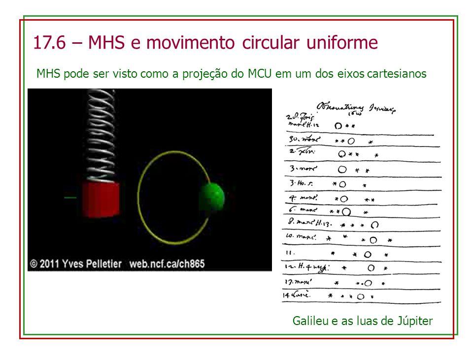 17.6 – MHS e movimento circular uniforme MHS pode ser visto como a projeção do MCU em um dos eixos cartesianos Galileu e as luas de Júpiter