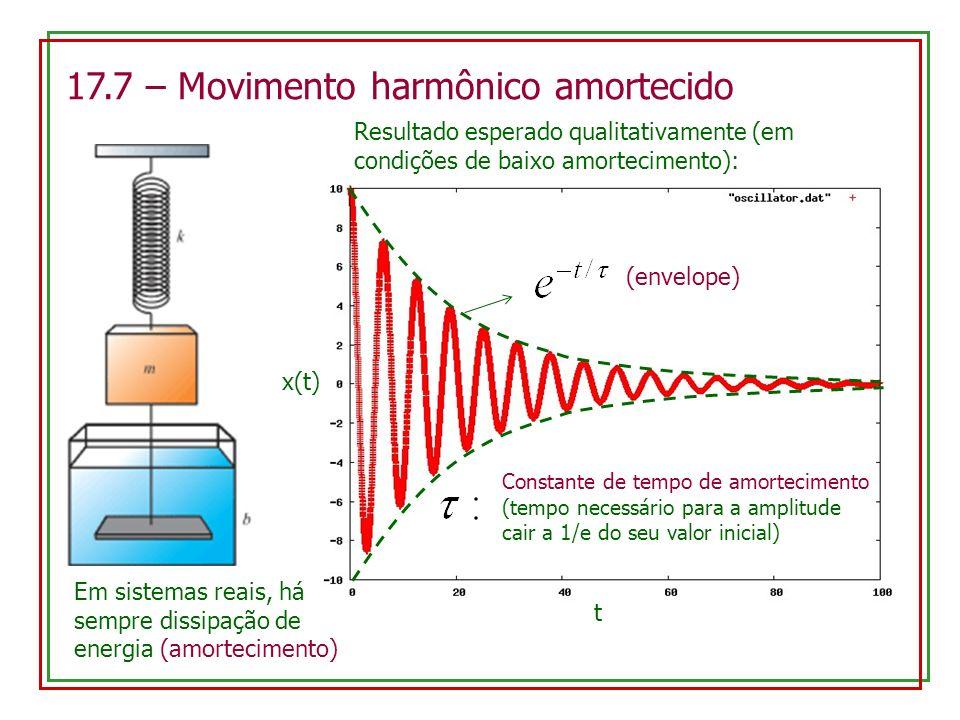 17.7 – Movimento harmônico amortecido Em sistemas reais, há sempre dissipação de energia (amortecimento) Resultado esperado qualitativamente (em condi