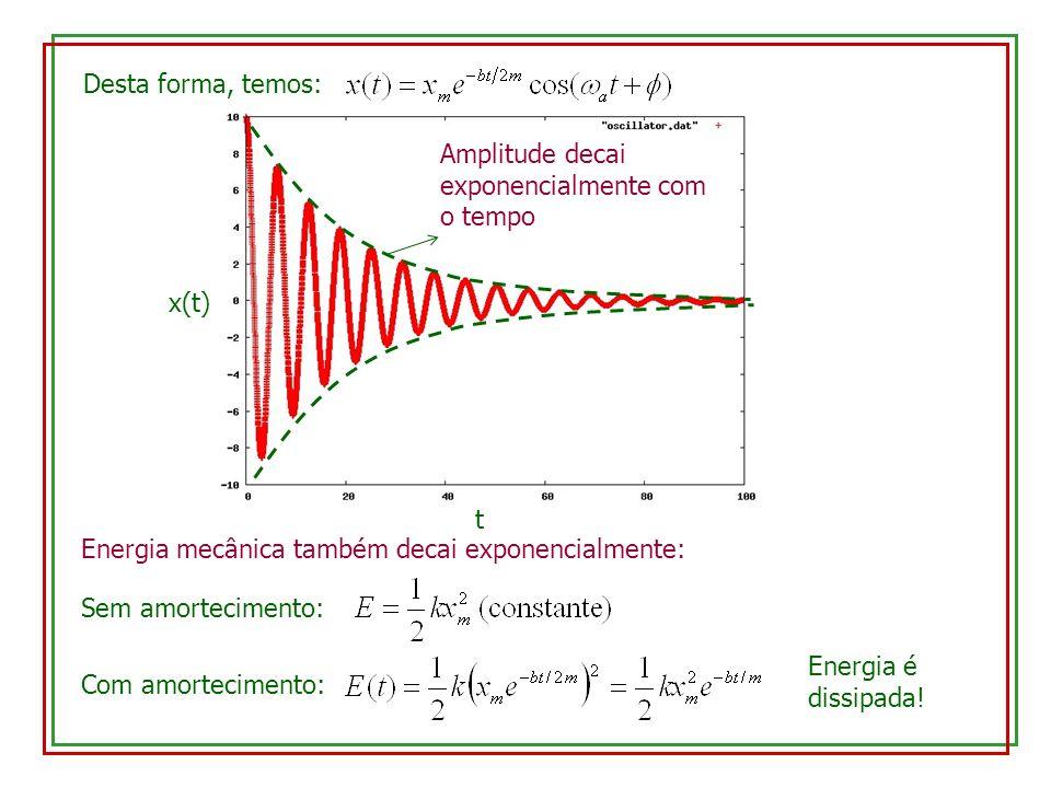 x(t) t Desta forma, temos: Amplitude decai exponencialmente com o tempo Energia mecânica também decai exponencialmente: Sem amortecimento: Com amortec