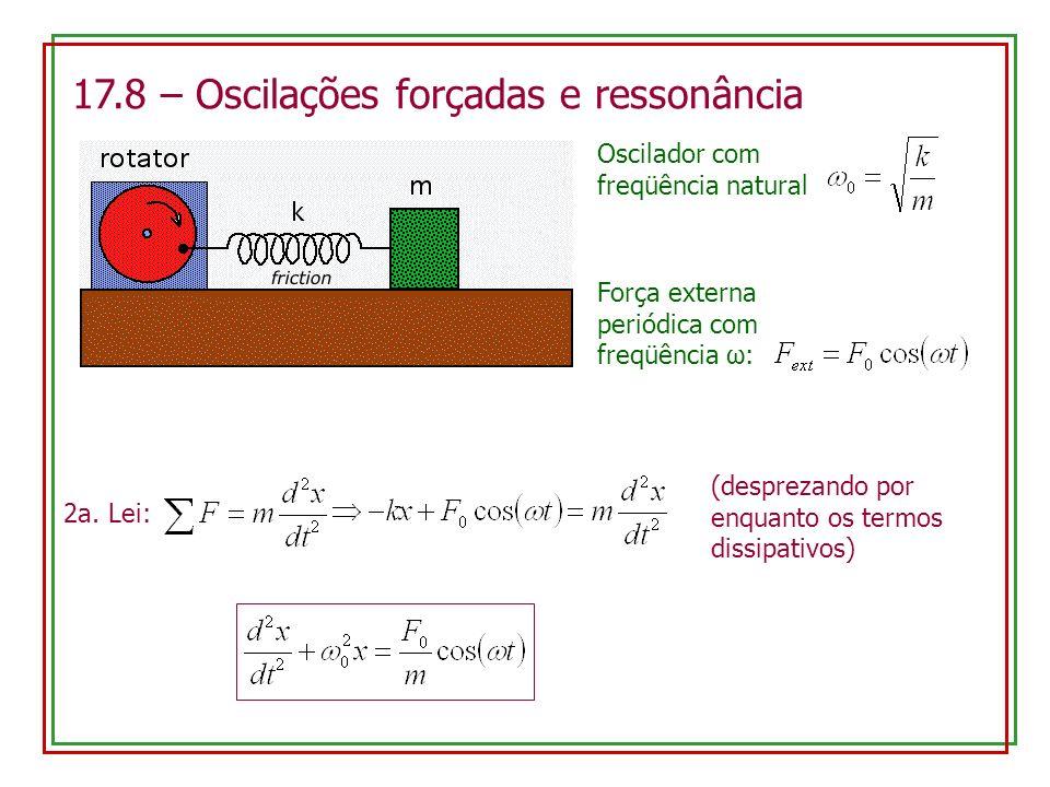 17.8 – Oscilações forçadas e ressonância Oscilador com freqüência natural Força externa periódica com freqüência ω: 2a. Lei: (desprezando por enquanto