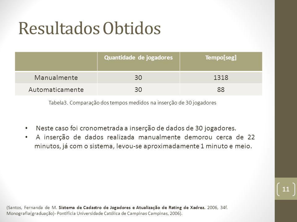 Resultados Obtidos Quantidade de jogadoresTempo[seg] Manualmente301318 Automaticamente3088 11 Neste caso foi cronometrada a inserção de dados de 30 jogadores.