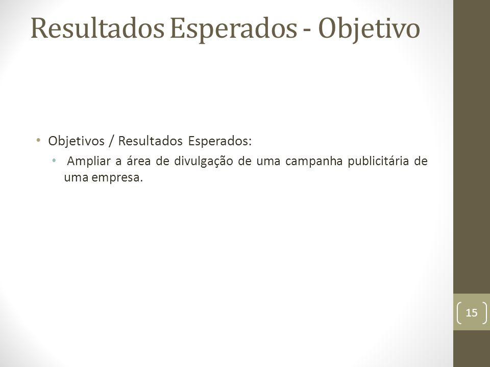 Resultados Esperados - Objetivo Objetivos / Resultados Esperados: Ampliar a área de divulgação de uma campanha publicitária de uma empresa.