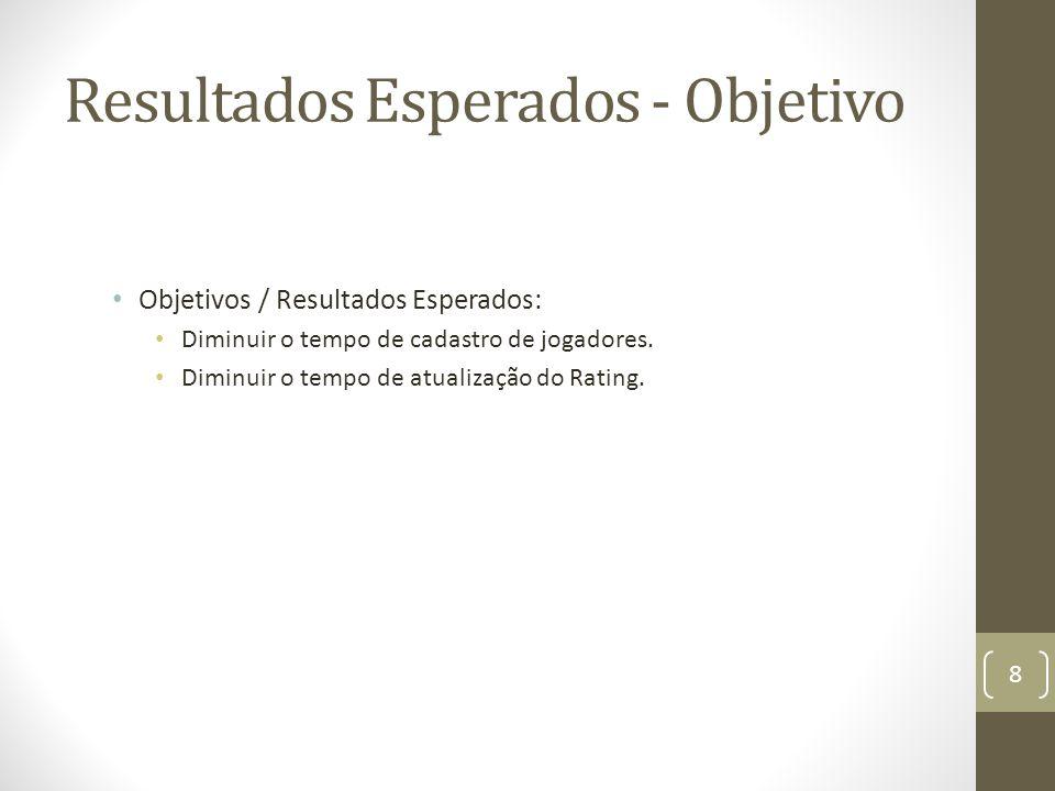Resultados Esperados - Objetivo Objetivos / Resultados Esperados: Diminuir o tempo de cadastro de jogadores.