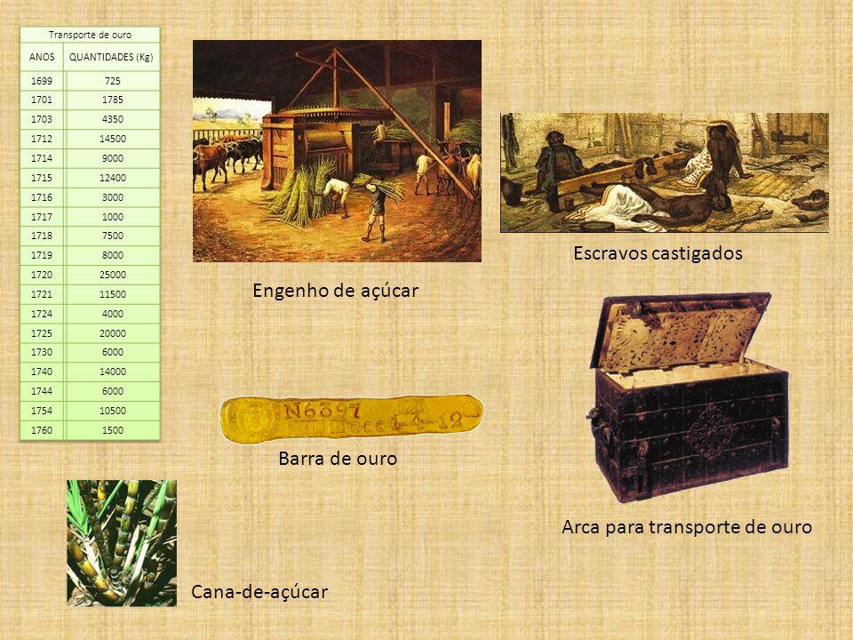 Engenho de açúcar Barra de ouro Cana-de-açúcar Escravos castigados Arca para transporte de ouro