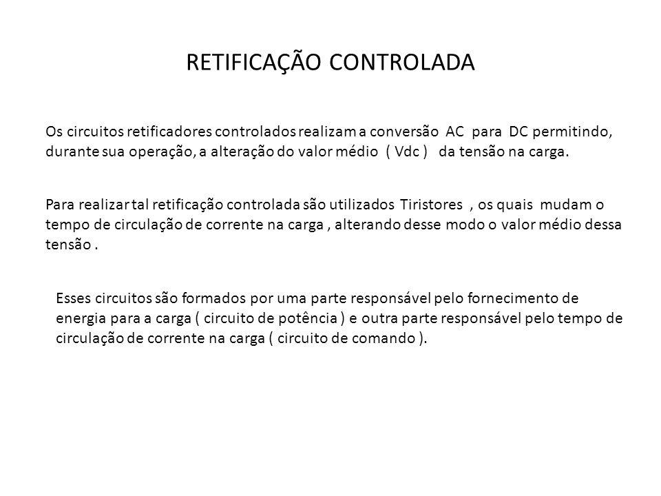 RETIFICAÇÃO CONTROLADA Os circuitos retificadores controlados realizam a conversão AC para DC permitindo, durante sua operação, a alteração do valor m