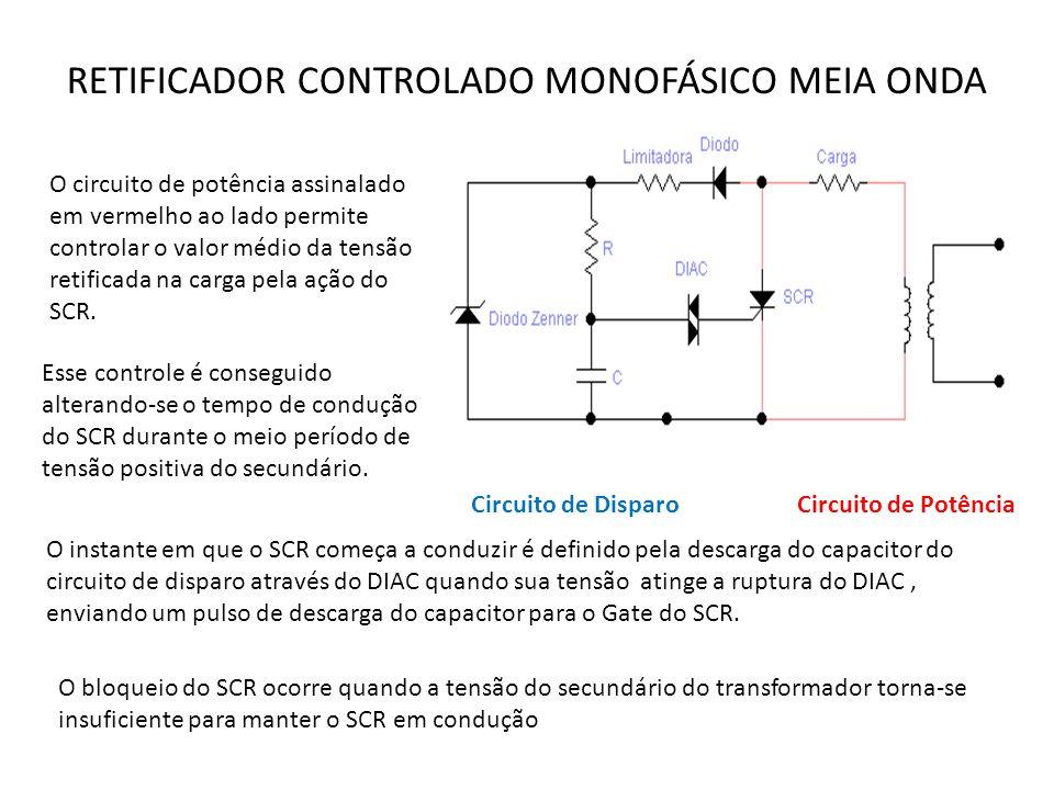 RETIFICADOR CONTROLADO MONOFÁSICO MEIA ONDA Circuito de PotênciaCircuito de Disparo O circuito de potência assinalado em vermelho ao lado permite cont