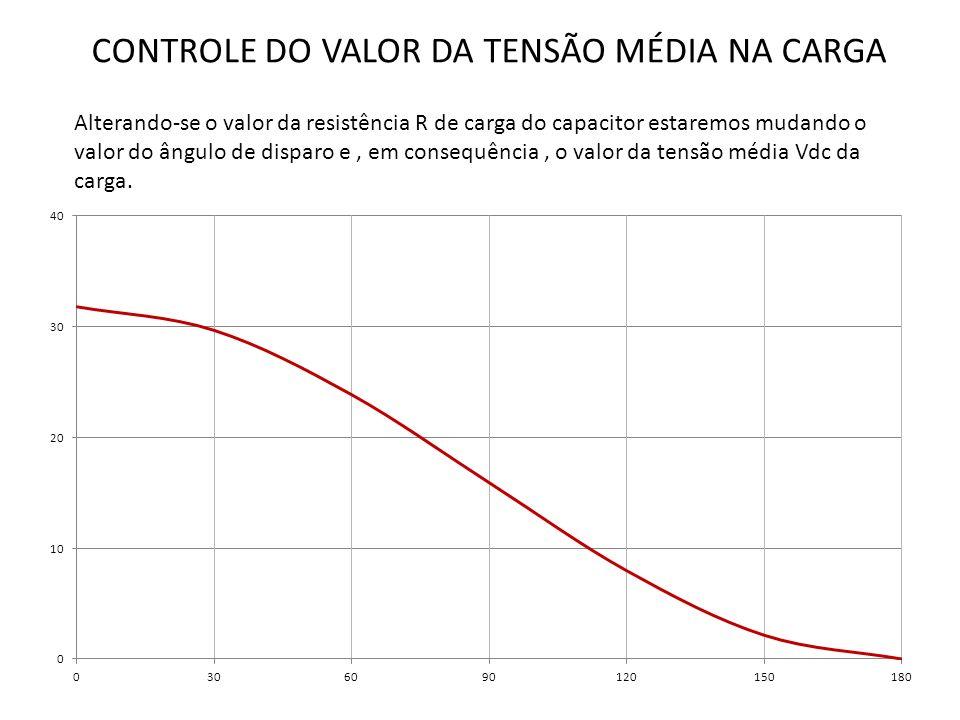 CONTROLE DO VALOR DA TENSÃO MÉDIA NA CARGA Alterando-se o valor da resistência R de carga do capacitor estaremos mudando o valor do ângulo de disparo