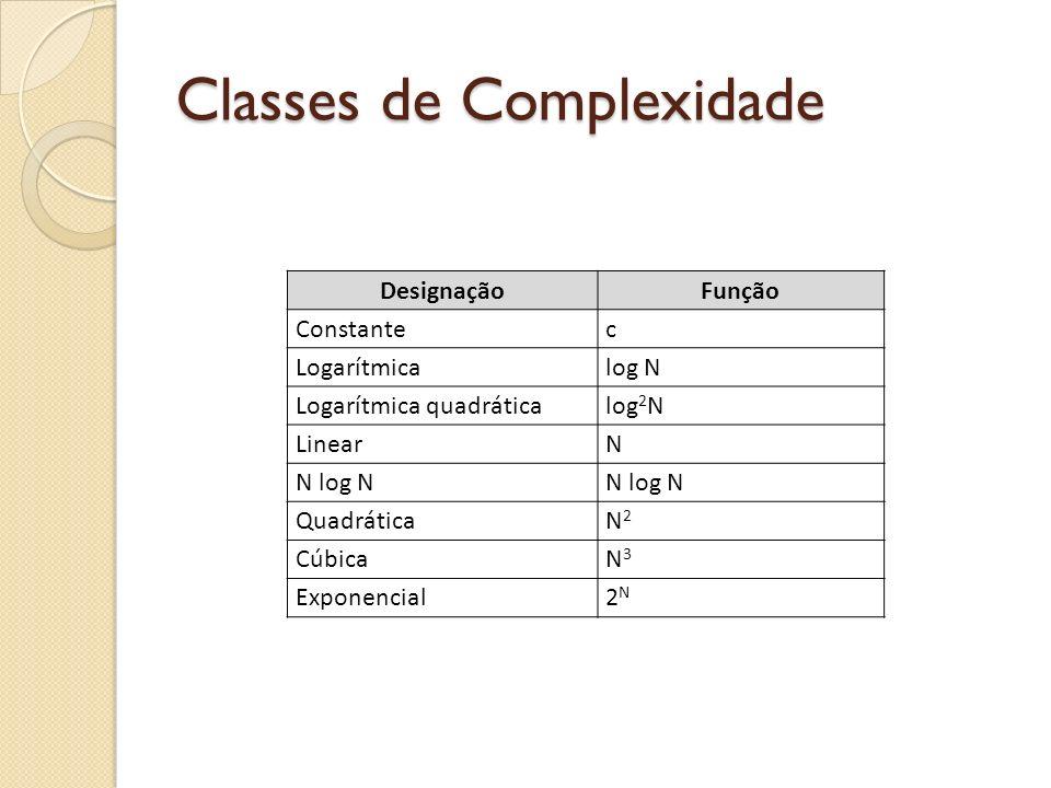 Classes de Complexidade DesignaçãoFunção Constantec Logarítmicalog N Logarítmica quadráticalog 2 N LinearN N log N QuadráticaN2N2 CúbicaN3N3 Exponenci