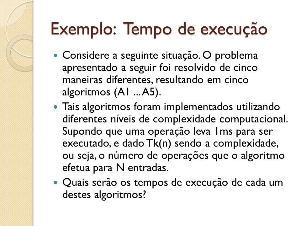 Exemplo: Tempo de execução Considere a seguinte situação. O problema apresentado a seguir foi resolvido de cinco maneiras diferentes, resultando em ci