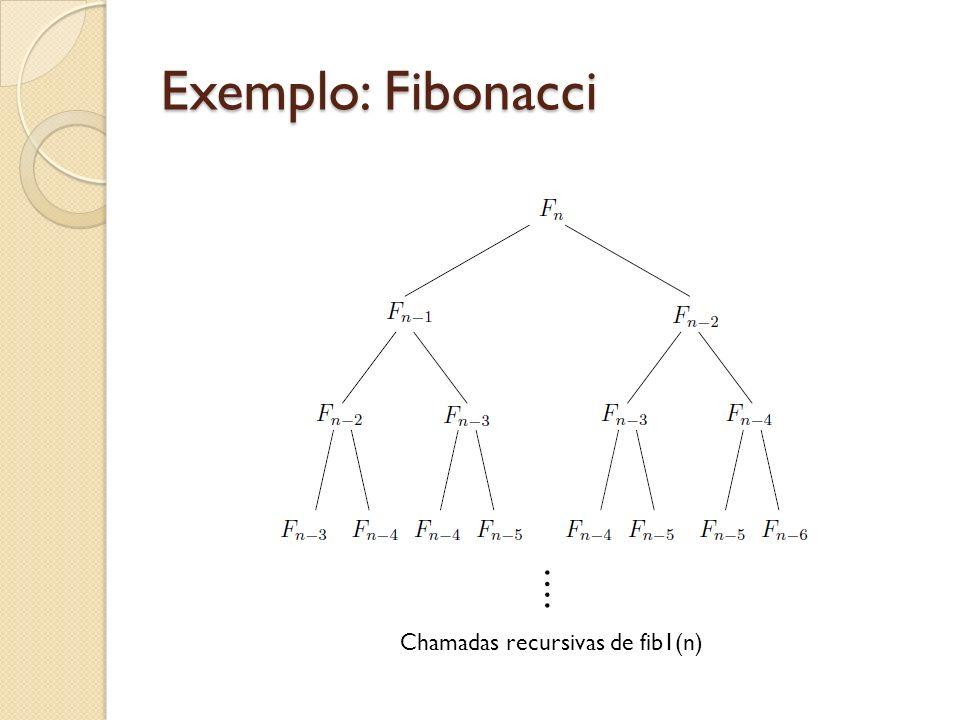 Exemplo: Fibonacci Chamadas recursivas de fib1(n)