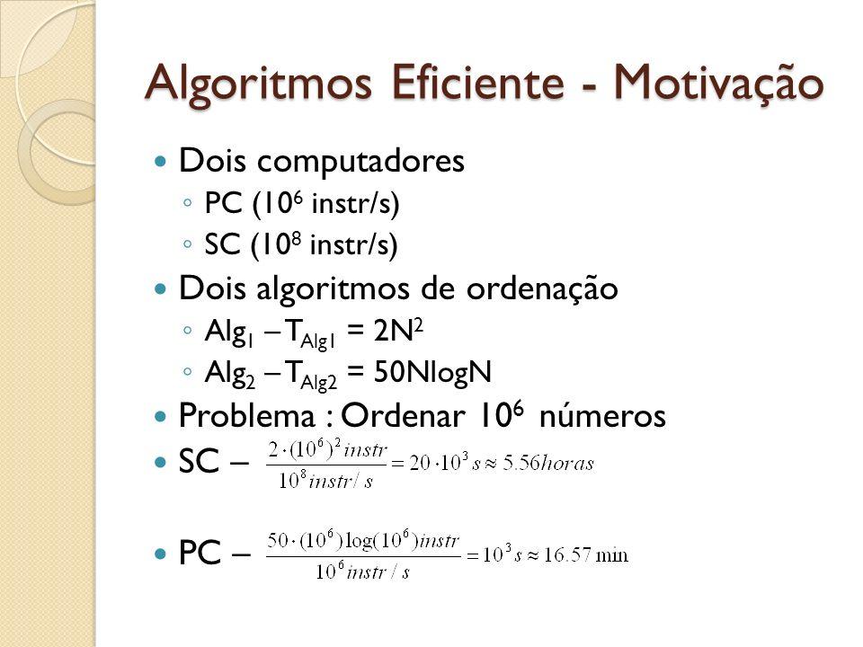 Algoritmos Eficiente - Motivação Dois computadores PC (10 6 instr/s) SC (10 8 instr/s) Dois algoritmos de ordenação Alg 1 – T Alg1 = 2N 2 Alg 2 – T Al