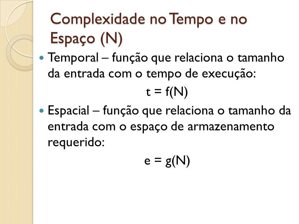 Complexidade no Tempo e no Espaço (N) Temporal – função que relaciona o tamanho da entrada com o tempo de execução: t = f(N) Espacial – função que rel