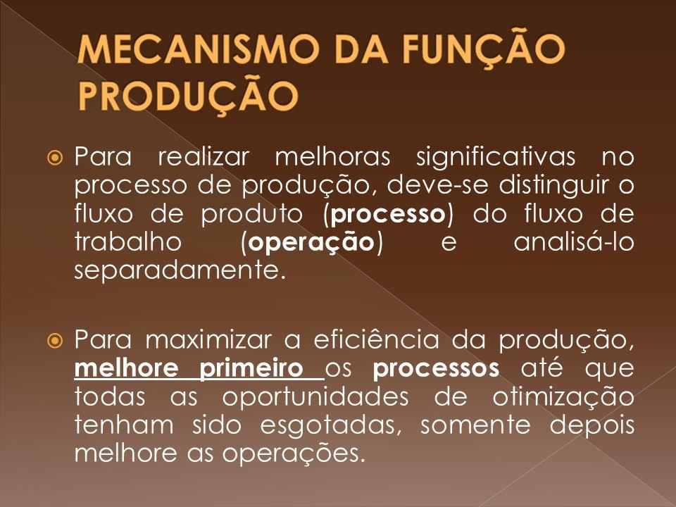 Para realizar melhoras significativas no processo de produção, deve-se distinguir o fluxo de produto ( processo ) do fluxo de trabalho ( operação ) e