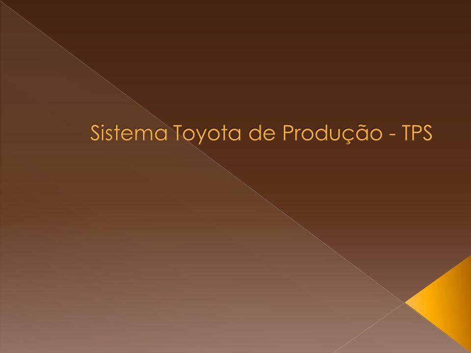 Para o estudo e entendimento do Sistema Toyota de Produção, é necessária a compreensão correta do mecanismo da função produção, a qual é definida por Shingo (1981) como uma rede de processos e operações.