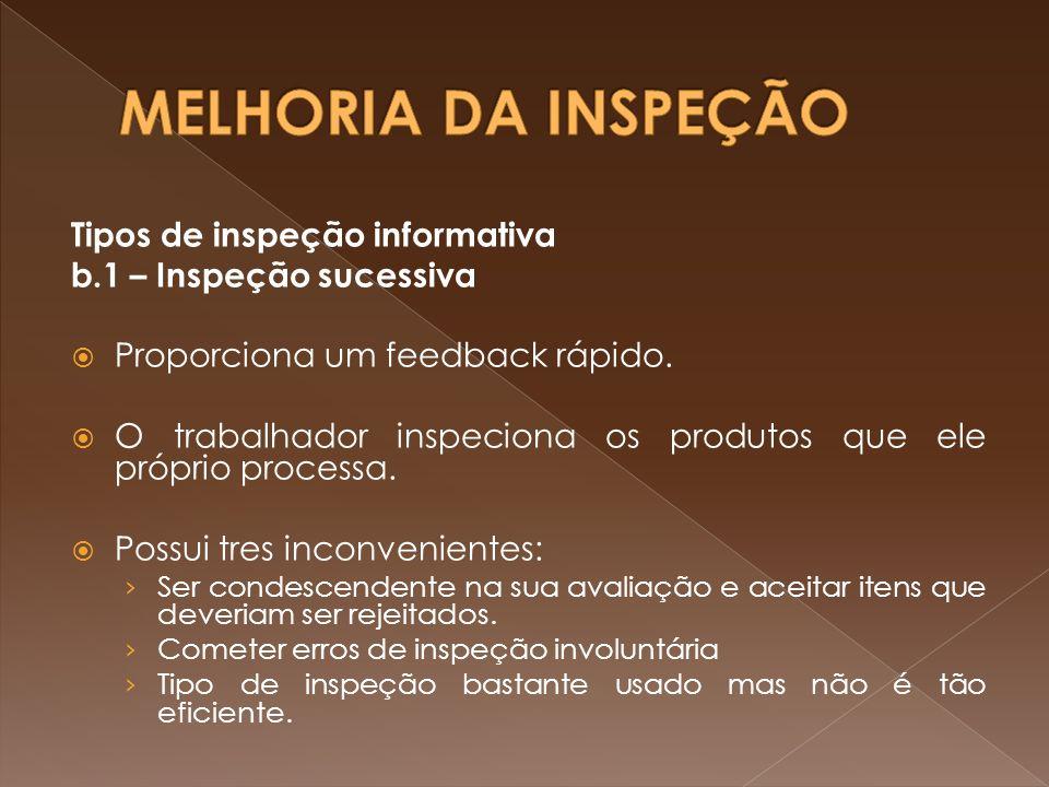 Tipos de inspeção informativa b.1 – Inspeção sucessiva Proporciona um feedback rápido. O trabalhador inspeciona os produtos que ele próprio processa.