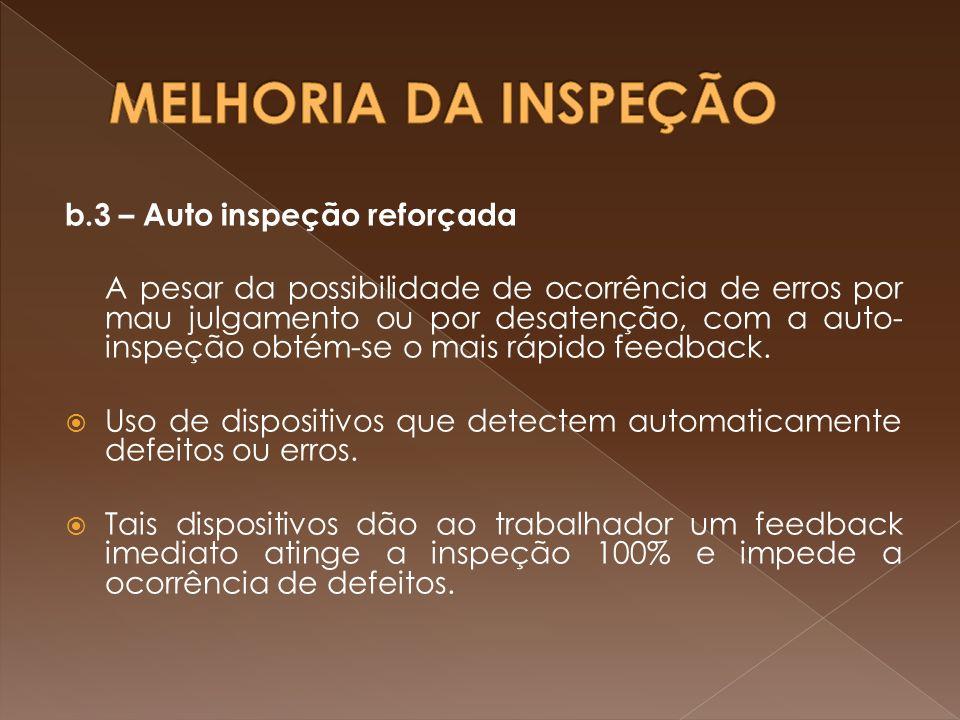 b.3 – Auto inspeção reforçada A pesar da possibilidade de ocorrência de erros por mau julgamento ou por desatenção, com a auto- inspeção obtém-se o ma
