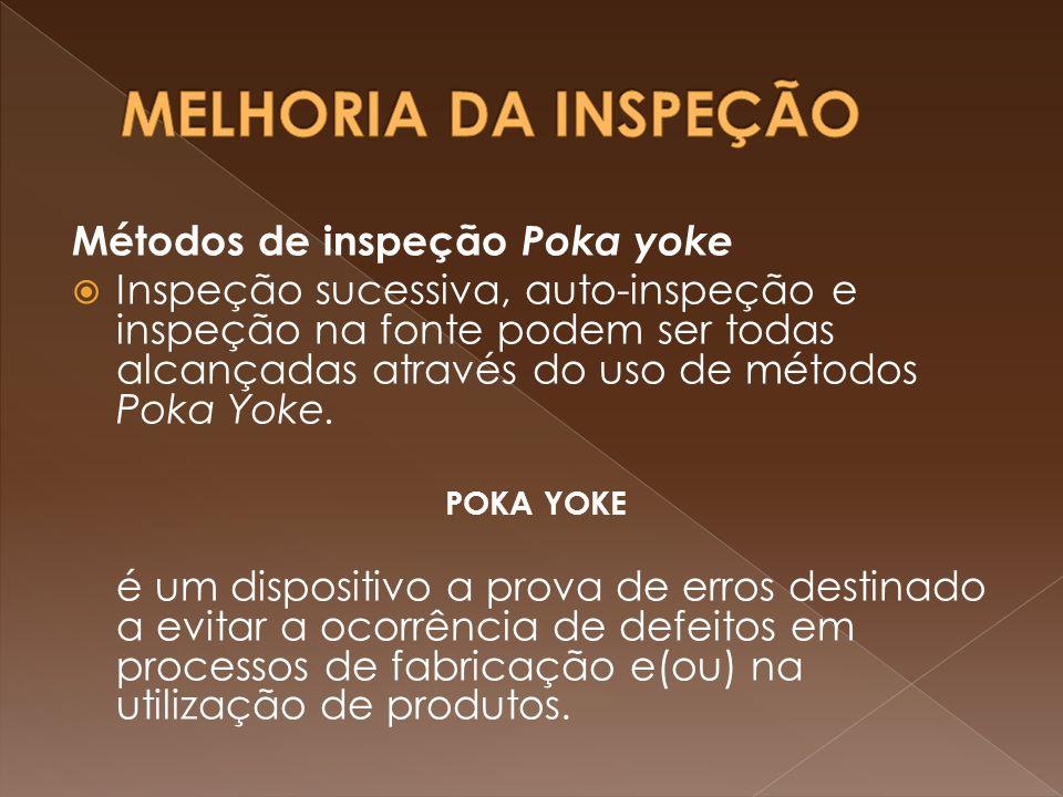 Métodos de inspeção Poka yoke Inspeção sucessiva, auto-inspeção e inspeção na fonte podem ser todas alcançadas através do uso de métodos Poka Yoke. PO