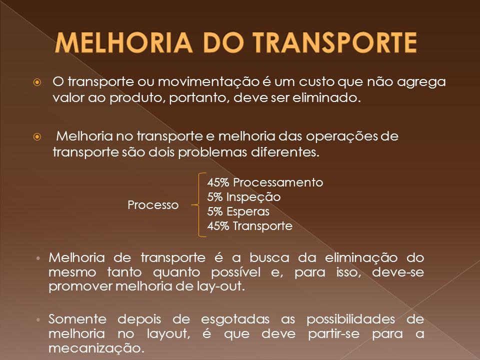 O transporte ou movimentação é um custo que não agrega valor ao produto, portanto, deve ser eliminado. Melhoria no transporte e melhoria das operações