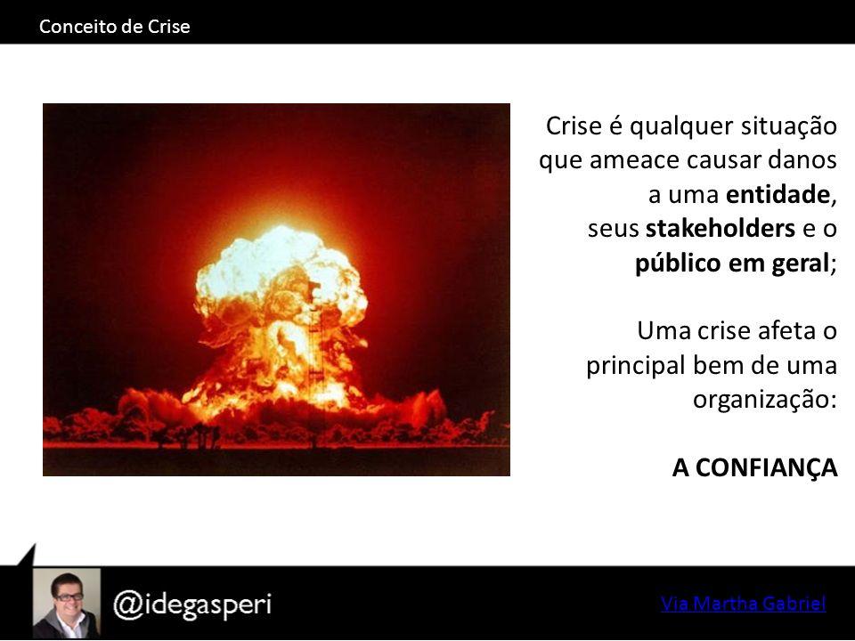 Conceito de Crise Crise é qualquer situação que ameace causar danos a uma entidade, seus stakeholders e o público em geral; Uma crise afeta o principal bem de uma organização: A CONFIANÇA Via Martha Gabriel