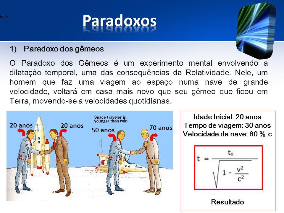 logo: 1)Paradoxo dos gêmeos O Paradoxo dos Gêmeos é um experimento mental envolvendo a dilatação temporal, uma das consequências da Relatividade.