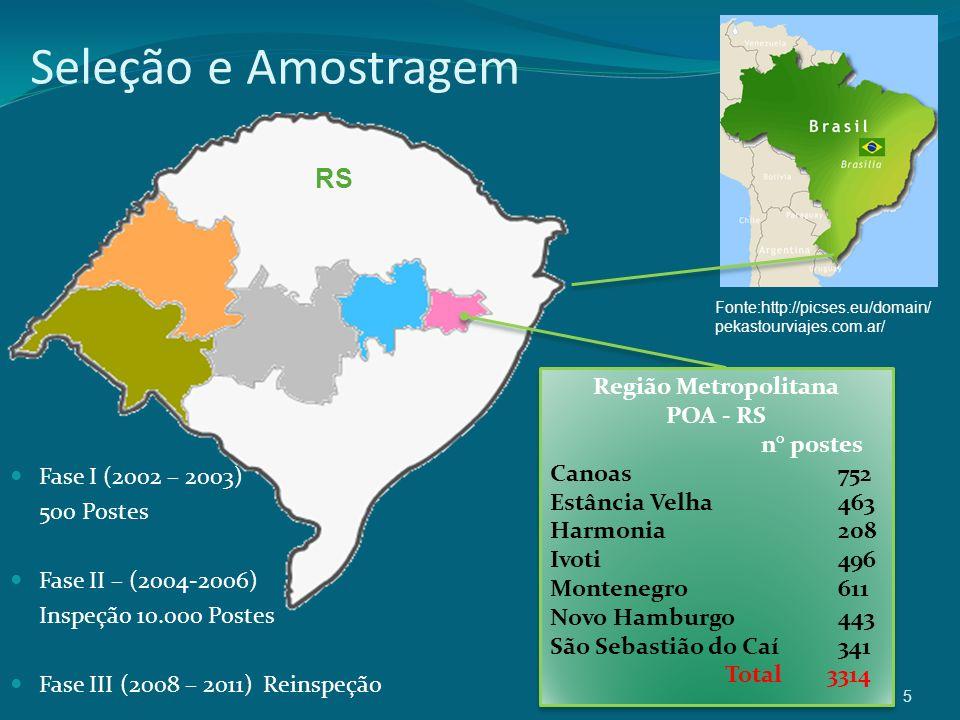 Seleção e Amostragem Fase I (2002 – 2003) 500 Postes Fase II – (2004-2006) Inspeção 10.000 Postes Fase III (2008 – 2011) Reinspeção 5 Fonte:http://pic